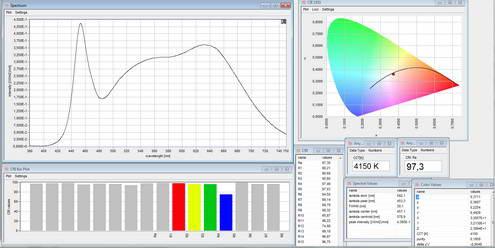 4000 K valon spektri värintoistoindeksi CRI RA