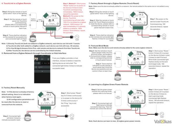 ZIGBEE SRZG9101SACHP käyttöohje asenusohje sivu2