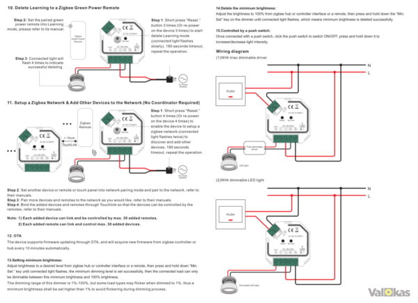 ZIGBEE SRZG9101SACHP käyttöohje asenusohje sivu3