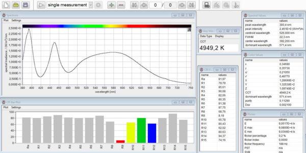 Värilämpötila ja värintoistoindeksi . Valkoinen ja ultravioletti 380 nm.