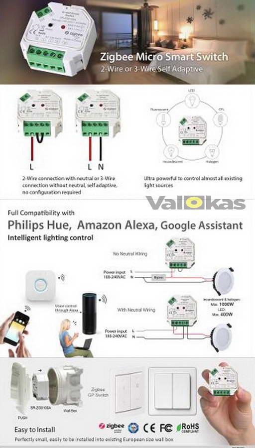 Amazon Alexia Philips HUE Zigbee